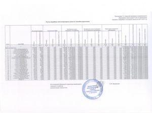 Администрация нягань официальный сайт очередь на снос