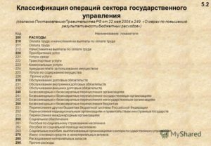 290 Косгу Расшифровка