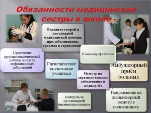 Должностная Инструкция Медсестры Школы 2020