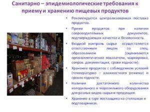 Требования Санпин К Магазину Продовольственных Товаров 2020