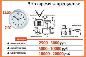 До Скольки Можно Шуметь В Квартире В Екатеринбурге 2020