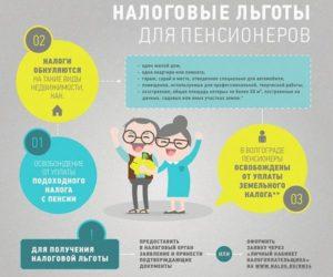 Какие Налоги Платит Пенсионер По Возрасту