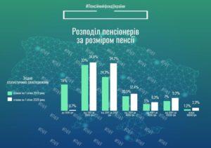 Какие Налоги Платит Пенсионер В 2020 Году Украина