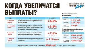 Какие Льготы Существуют У Пенсионеров Ленинградской Области В 2020 Году
