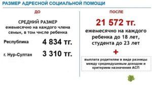 Адресная Помощь В Краснодарском Крае Сумма 2020