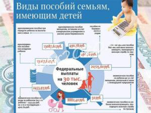 При Рождении Третьего Ребенка Что Дает Государство