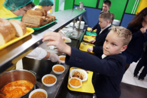 Завтраки В Школе Платные Или Бесплатные 2020 Москва