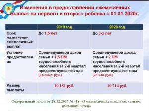 Выплаты за третьего ребенка в 2020 году в кемеровской области