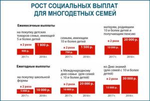 Льготы для многодетных семей в москве за продленку и питание в школе 1413