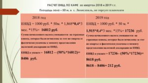 Енвд расчет налога калькулятор 2020