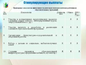 Стимулирующие Критерии Для Воспитателя Детского Сада