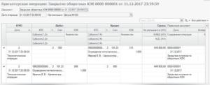 304.03 Счет В Бюджетном Учете В 2020 Году Новые Кэк Типовые Проводки