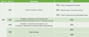 Косгу Пеня По Договору Электроэнергия В 2020