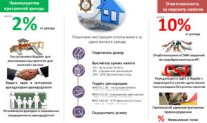 Сдача Квартиры В Аренду На 11 Месяцев Налоги Не Платим Пенсионеры
