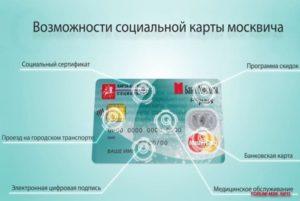 Карта Москвича Кому Полагается И Что Дает 2020