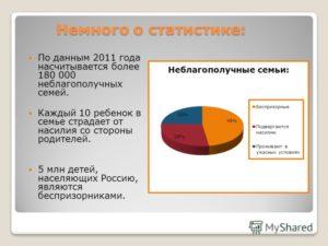 Статистика Неблагополучных Семей В России