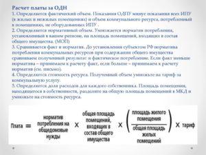 Формула Расчета Одн По Электроэнергии Одпу С 1 Января 2020 Года
