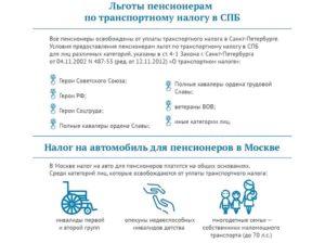 Транспортный Налог На Пенсионера В Москве