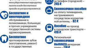 Ветеран Труда Ивановской Области Льготы И Выплаты