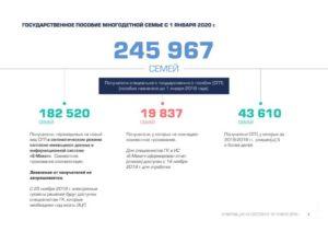 Льготы Для Многодетных Семей В 2020 Году В Московской Области