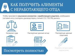 Сколько Платят Алиментов Безработные