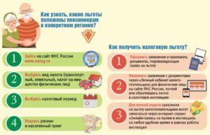 Какие Льготы Положены Пенсионерам В Московской Области В 2020 Году Старше 60 Лет