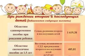 Как Получить Региональные Выплаты При Рождении Ребенка В Московской Области