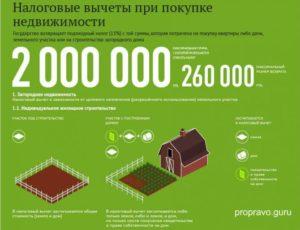 Возврат Налога При Покупке Земельного Участка Без Дома 2020