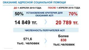 Адресная Социальная Помощь В Ростовской Области Размер В 2020 Году