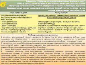 Документы для полечения компенсации за жд билеты проезда на лечение военного пенсионера