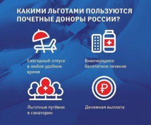 Льготы Почетным Донорам В Нижегородской Области В 2020 Году