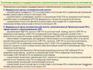 Гсп Оформление Спб Список Документов