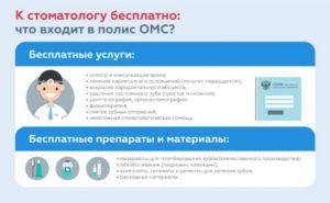 Детская Ортодонтия По Омс Что Входит В Стоимость 2020