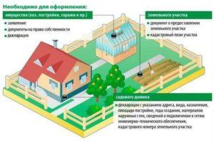 Все ли строения на даче надо регистрировать