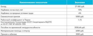 Уральский Коэффициент В Челябинске 2020 Году