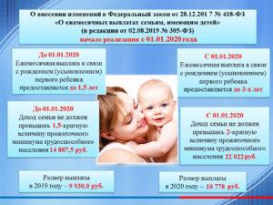 2020 Пособие От Спб При Рождении Второго Ребенка