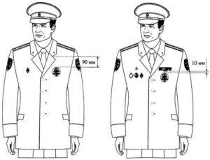 Медали на китель полиции расстояние как прикрепить