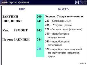 291 Косгу Расшифровка Квр