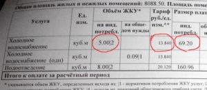 Стоимость Куба Горячей Воды По Счетчику Красноярск