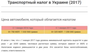 Договор Купли Продажи Автомобиля До Какой Суммы Не Облагается Налогом
