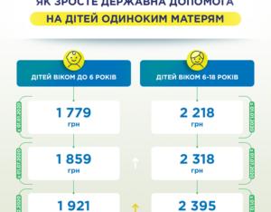 Выплаты матери одиночке в 2020 году в татарстане jnpsds