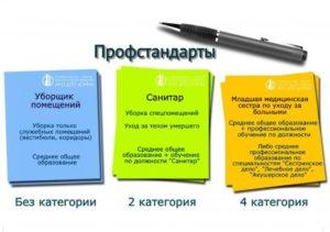 Утвержден Ли Профстандарт Уборщик Служебных Помещений В Образовательной Организации