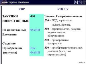 Квр 112 Косгу 262 Расшифровка В 2020 Году Для Бюджетных Учреждений