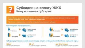 Кому Положена Субсидия На Оплату Телефона В Москве
