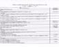 Балансовая Стоимость Активов Бюджетного Учреждения На 2020