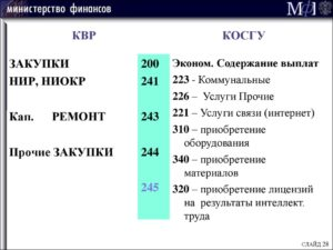 Косгу 221