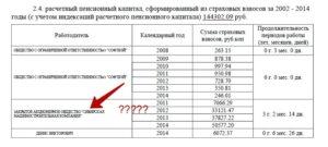 Что Означает Расчетный Пенсионный Капитал Сформированный Из Страховых Взносов За 2002