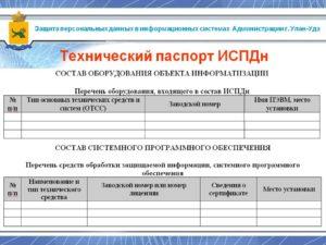 Технический Паспорт Информационной Системы Персональных Данных