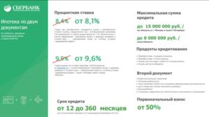 Компенсация Процентов По Ипотеке Работодателем 2020