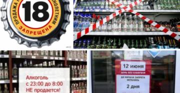 До Скольки Разрешено В Сургуте Продавать Алкоголь